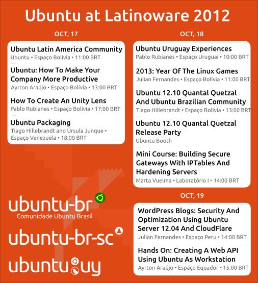 Ubuntu presentations at Latinoware 2012